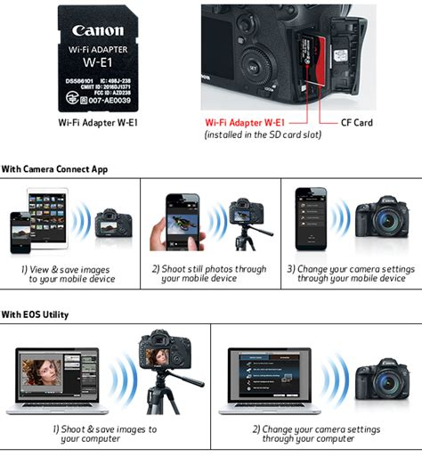 Wifi Dslr Canon eos 5ds