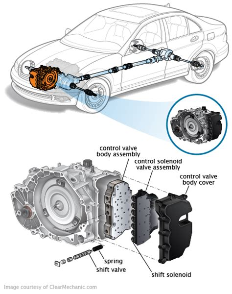 front wheel drive transmission diagram automatic transaxle