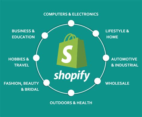 shopify experts developers designers shopify custom shopify experts web designers we make sites that sell