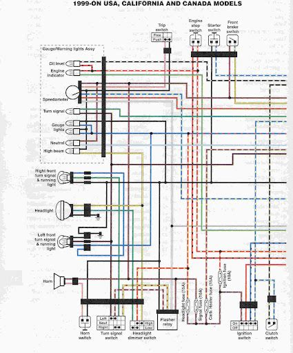 yamaha v star 1100 wiring diagram lights yamaha free