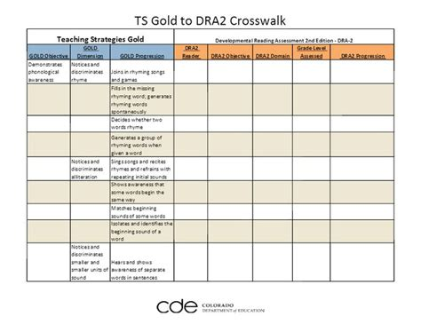 teaching strategies gold lesson plan template 29 best images about ts gold on early