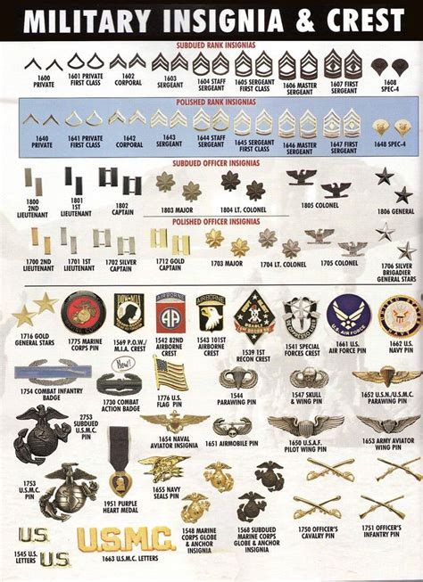 united states army officer rank insignia in use today us dod pay military insignia google search military insignia
