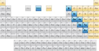 metalloids science notes and projects
