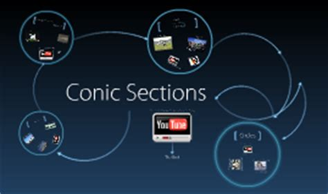 Real Conic Sections by Conic Sections In The Real World By Joshua Stines On Prezi