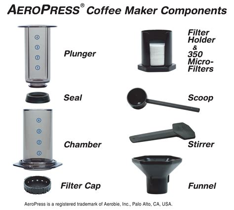 Aeropress Coffee aeropress coffee maker java gourmet