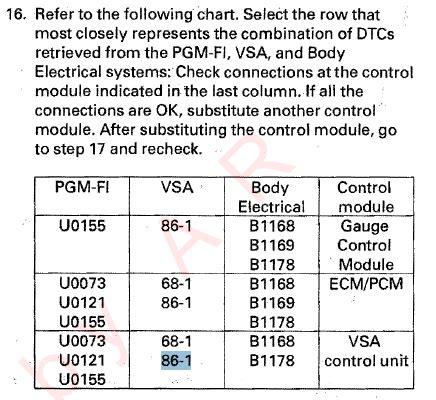 Sensor Pedal Vsa Honda Odyssey Rb1 2 3 Thn 2004 2013 84 1 sensor logic failure acurazine acura enthusiast