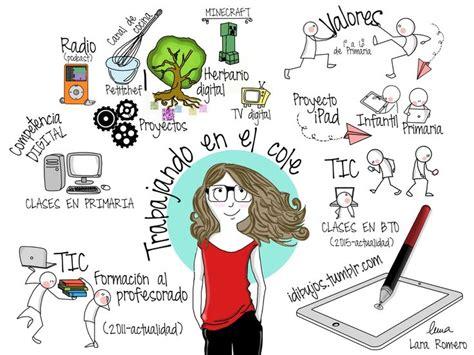 imagenes visual thinking m 225 s de 25 ideas incre 237 bles sobre plantilla de mapa mental