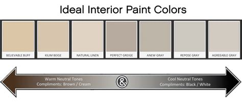 ideal paint colors for selling your home metro atlanta real estate path post real