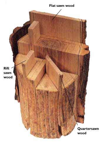 rift sawn white oak   Home Decor