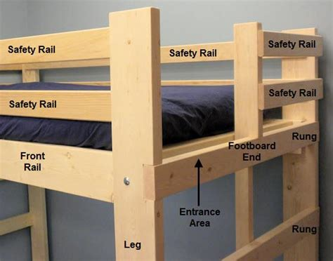 Loft Blueprints Pdf Woodwork Build Your Own Bunk Bed Plans Download Diy