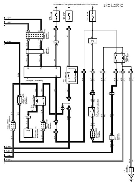 electric and cars manual 2005 toyota sequoia seat position control wiring diagram sequoia 2005 wiring free engine image for user manual download
