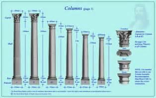 Gothic Cornice 187 Architectural Stone