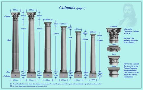 187 architectural