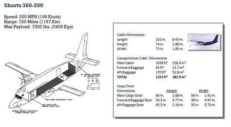 about air cargo carriers acc