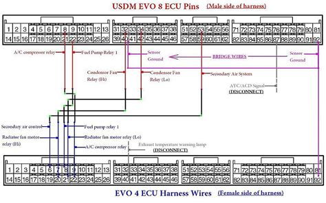 mitsubishi evo 9 wiring diagram wiring diagrams