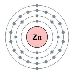 Number Of Protons Of Zinc January 2013 Chemistry For Everyone