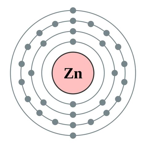 How Many Protons Does Zirconium by The Zinc Atom Has 30 Proton And 35 Nuetrons