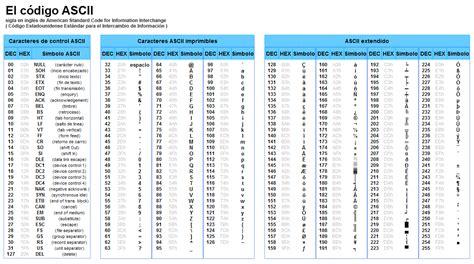 tabla de codigo ascii search results for ascii calendar 2015