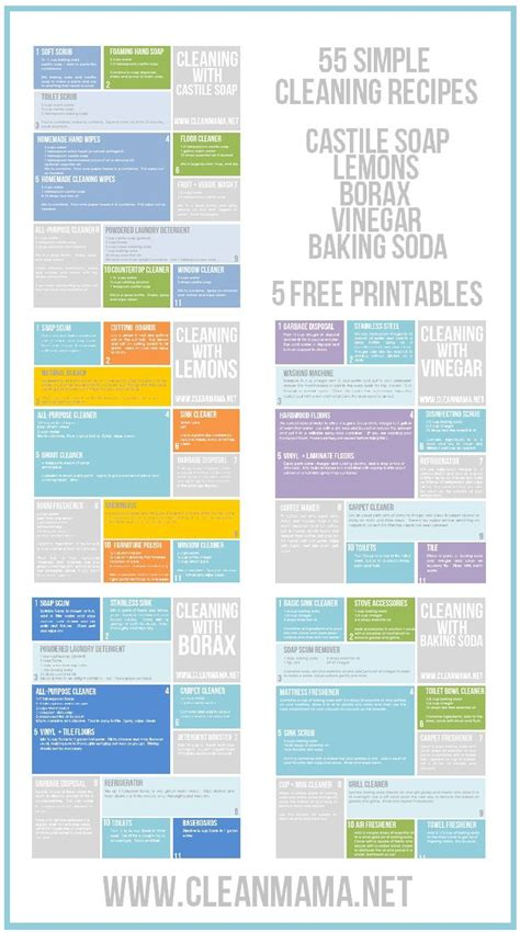 my lovehate relationship with castile soap accidentally 25 best ideas about castile soap on pinterest cleaning
