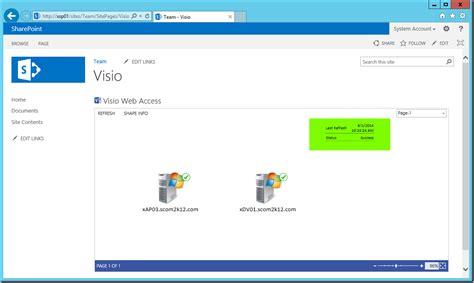 mlv workflow sharepoint 2016 visio service application 100 sharepoint