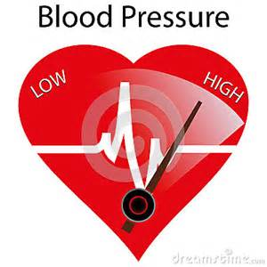 Hypertension Clipart clipart high blood pressure bbcpersian7 collections