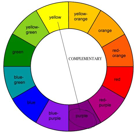 complementary color wheel columbus modern quilters color wheel challenge