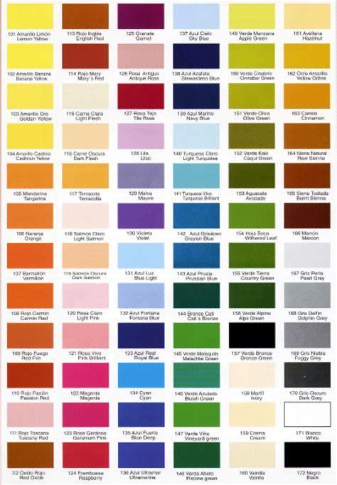 color de pinturas para interiores de casas simulador de colores de pinturas para interiores hogar y