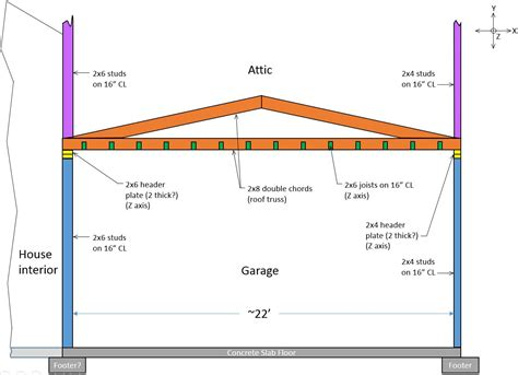 2 Car Garage Design Ideas is my attic floor over my garage strong enough to use it