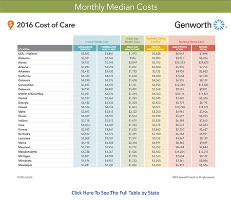 Nursing Home Costs By State by Learn The Median Daily And Monthly Costs For Assisted