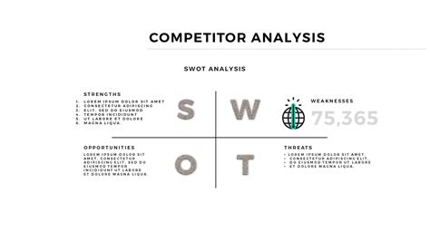 Infographic Competitor Analysis Presentation Free Powerpoint Template Competitor Analysis Ppt Template