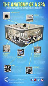 Coleman Sling Chair Coleman Spa Parts Diagram Coleman Get Free Image About