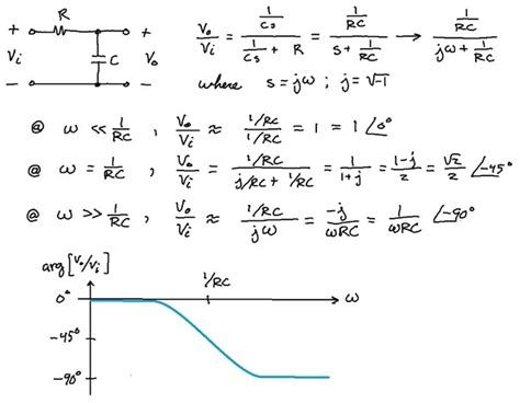 capacitor as high pass filter why does a capacitor cause a phase shift in an rc low pass filter quora