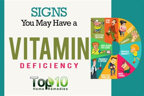 vit d ft signs and symptoms you may have a vitamin d deficiency
