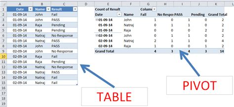 how to do a data table in excel how to do a data table in excel put excel 2007 s table