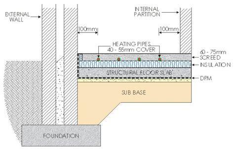 Borders Underfloor Heating supply water filled underfloor