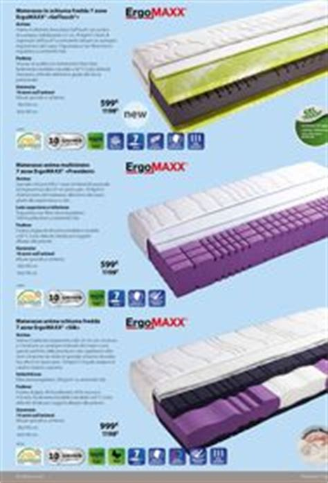 eminflex supremo plus materassi memory eminflex tutte le offerte cascare a