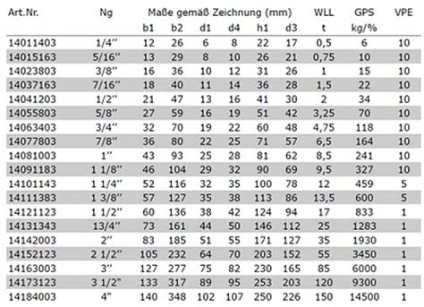 stahlseil zugfestigkeit tabelle verleih rigging veranstaltungstechnik audio team berlin