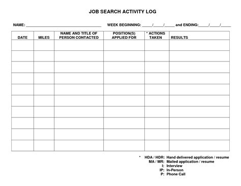 Search Template by Search Template Business Plan Template