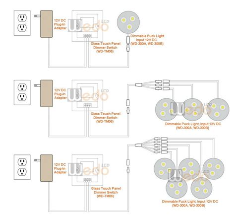 under cabinet led lights wiring diagram under free wd 300a dimmable 12v 3x1w ul cul listed led under cabinet