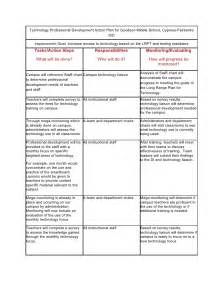 District Professional Development Plan Template by Technology Professional Development Plan For