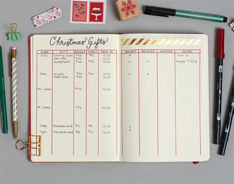 buzzfeed christmas gifts 21 merry bullet journal ideas