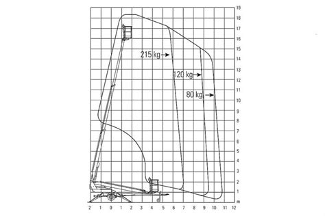 Anh Nger Mieten Coesfeld by Nett Anh 228 Nger Diagramm Zeitgen 246 Ssisch Der Schaltplan
