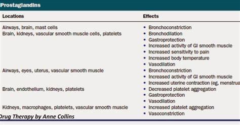 Obat Ibuprofen Dan Naproxen keperawatan obat obatan analgesic antipyretic anti inflammatory