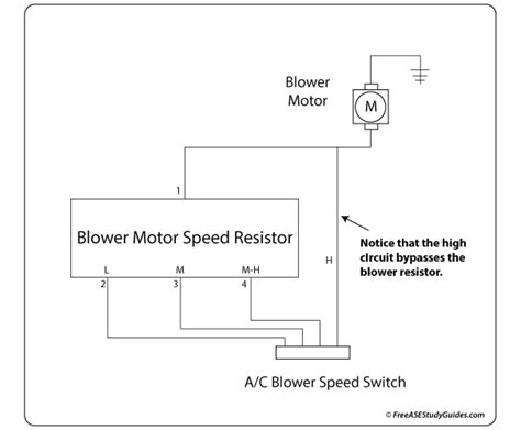 ac blower motor resister function  symptoms