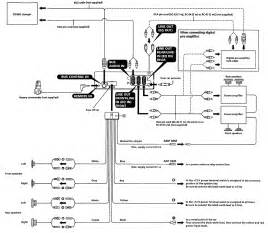 sony xplod car radio wiring diagram sony motorcycle wire harness images