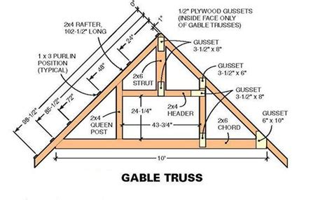 Gable Roof Structure Roof Blueprints How To Build A Roof For A 12x16 Shed