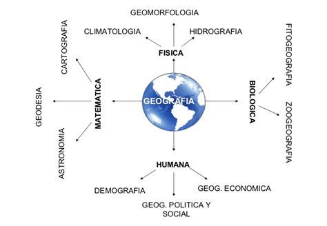 imagenes geografia matematica gr 225 fico divisiones de la geograf 237 a