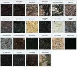 Laminate Countertops That Look Like Granite - granite worktops heart of the home