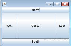 java layout center button index of tutorials javaimage swing border