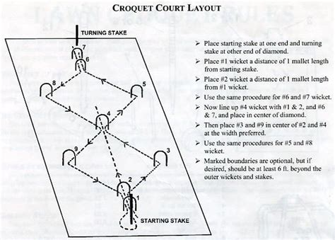 layout for croquet game lawn croquet rules and sets